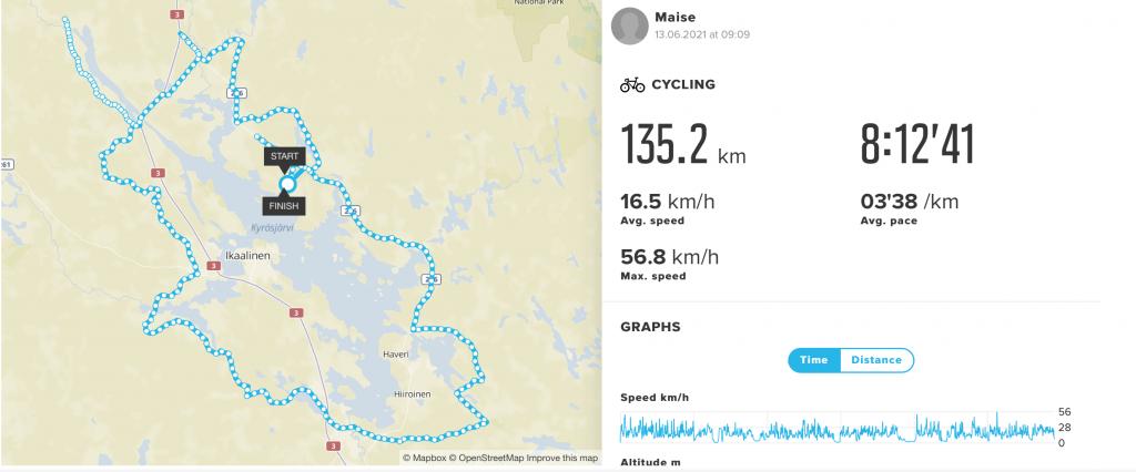 Näyttökuva Maisen urheilukellon kartasta, josta selviää reitti, mitä pitkin ajettiin ja kilometrit ja aika